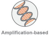 Amplification-basedMDx_Category